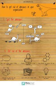 Dinobuster Infographic