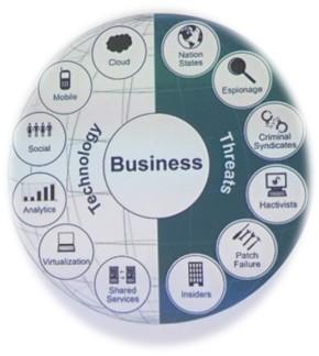 business-cybercrime