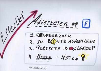 Effectief adverteren op Facebook